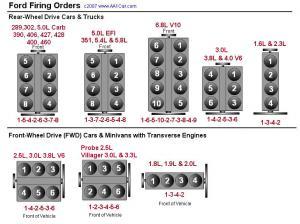 ford_firing_orders.jpg